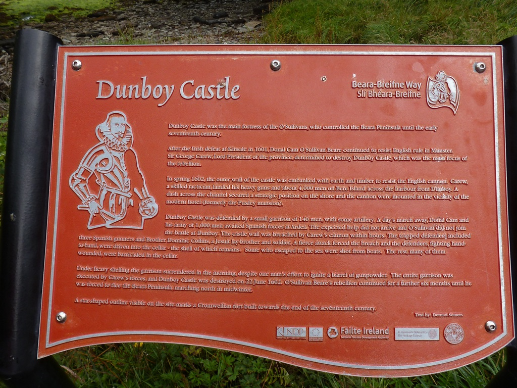 Dunboy Castle Sign.
